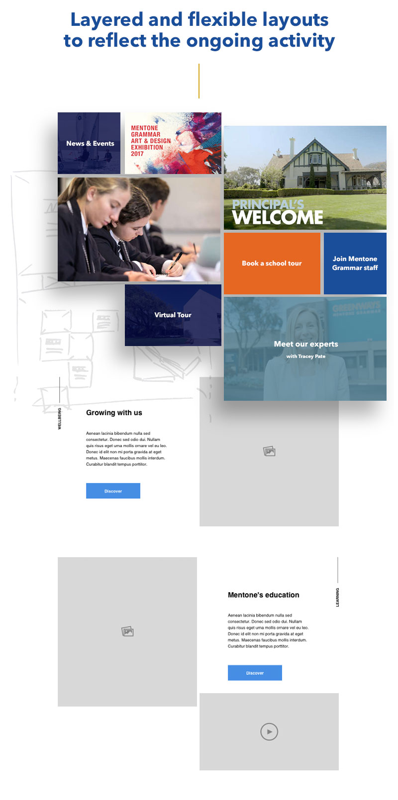 Layered and flexible layouts to reflect the ongoing activity