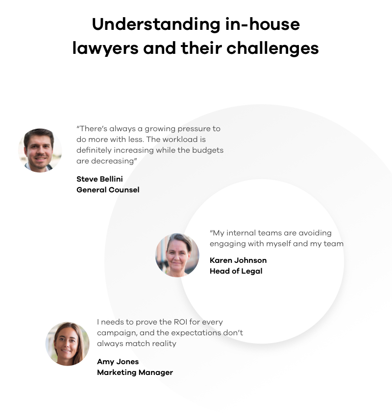 Understanding in-house lawyers and their challenges